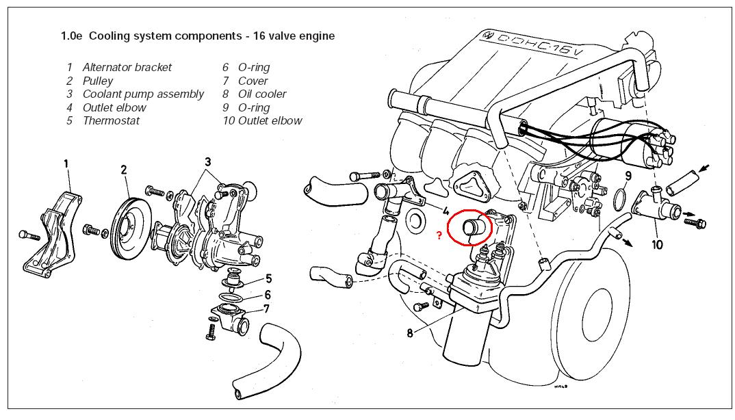 Schematics 1999 Acura Tl also Ford F 150 Parts Diagrams And Descriptions as well S further Dodge Neon Engine Temp Sensor Location as well Delco Radio Wiring Diagram. on mini cooper coolant t…